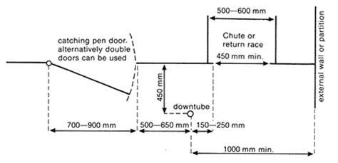 shearing shed design plans artikel