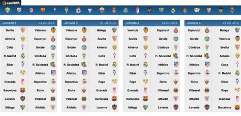 jadwal liga spanyol terbaru 2015 kiblat bola hasil sementara klasemen la liga spanyol tadi malam foto