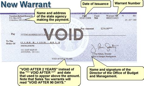 Irs Tax Warrant Search Ohio Department Of Taxation Gt Individual Gt How Do I