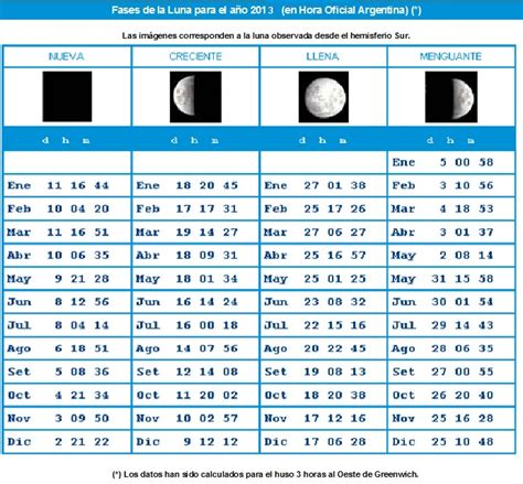 Calendario Lunar Octubre 2017 Usa Calendario Lunar 2018 2017 Calendar Printable For Free