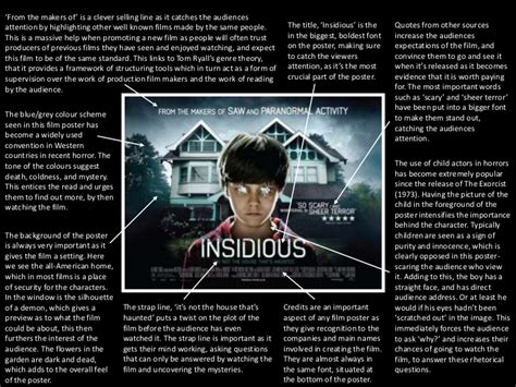 insidious movie plot analysis film poster analysis