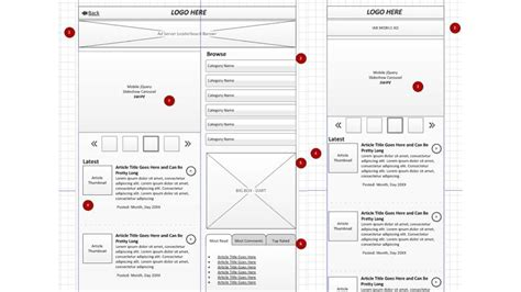 pattern ui library the design pattern wireframe libraries guide