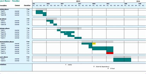 7 Microsoft Excel Project Timeline Template Exceltemplates Exceltemplates Project Timeline Template Excel