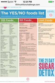 Sugar Detox 21 Day Plan by 1000 Images About 21 Day Sugar Detox On Sugar