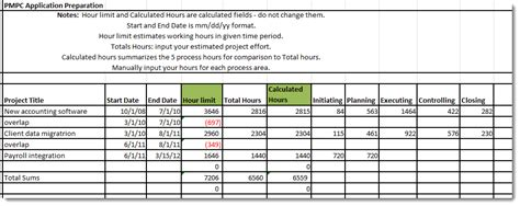 hours worked spreadsheet template applying for the pmp hours what about my hours