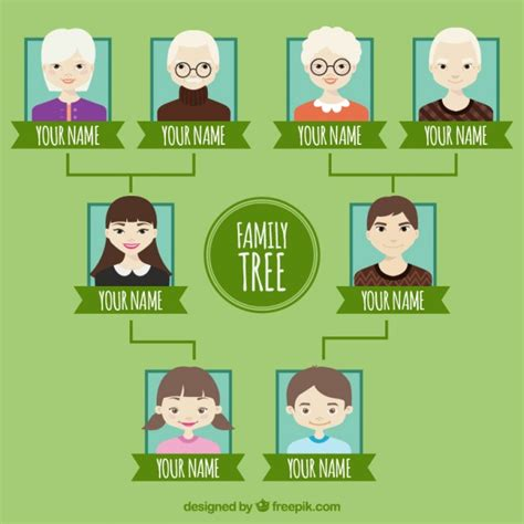 imagenes de la familia para arbol genealogico arbol familiar fotos y vectores gratis