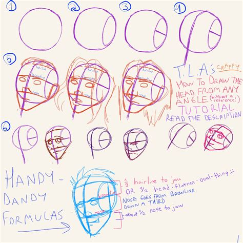 how to draw heads at different angles draw heads from any angle crappy tut by