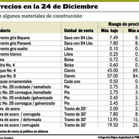 lista deprecios 2016 mano deobra en construccion lista de precios materiales de construccion 2016