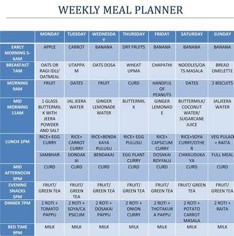 a weight loss diet indian diet chart for weight loss for indian diet