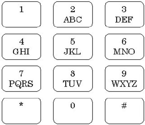 Confirmation Letter Yorku Improved Word List Ordering For Text Entry On Ambiguous Keypads