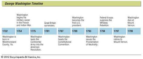early life of george washington facts george washington life presidency accomplishments
