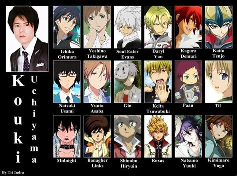 Anime Voice Actors by 17 Best Images About Anime On Sailor Moon