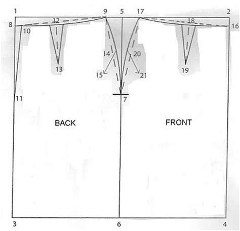 pattern making for skirt how to make a basic skirt pattern 171 sewing embroidery