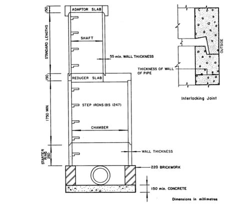 drainage section drawing stormwater disposal and other excess water