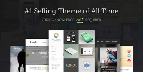 avada theme not installing avada theme review from our experts