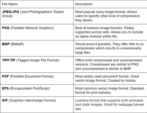 video format extensions common understanding image file formats blog techsmith