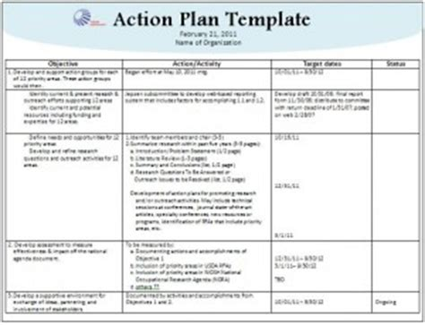 Home Interior Design Business Plan Pdf by 8 Action Plan Templates Excel Pdf Formats
