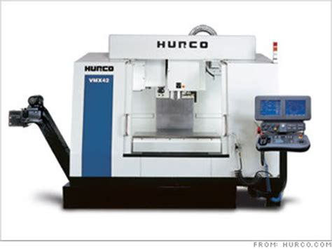home press releases hurco companies inc cnc extention apk files hurco files cnc based 3d printing u s patent application