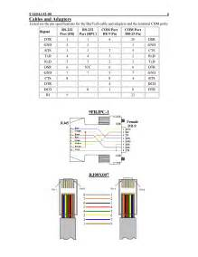 rs232 wiring diagram db9 rs232 cable wiring ohiorising org