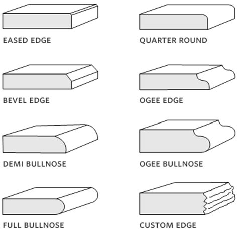 Types Of Granite Countertop Edges by Types Of Countertop Surfaces Eastcoast Countertops