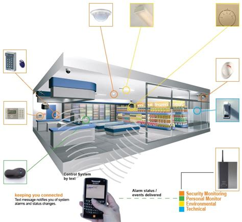 commercial security alarm system search house