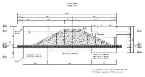 constructing a cross section construction of the polish test dike dredgdikes