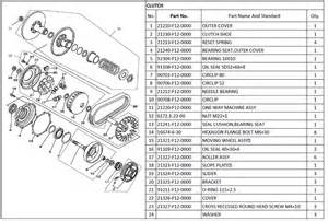 hisun utv parts diagram hisun 700 performance parts elsavadorla