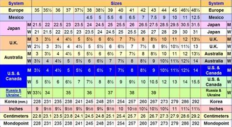 shoe size comparison chart mens womens shoe size chart