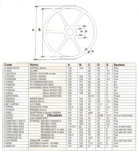 whirlpool bath parts wiring and parts diagram