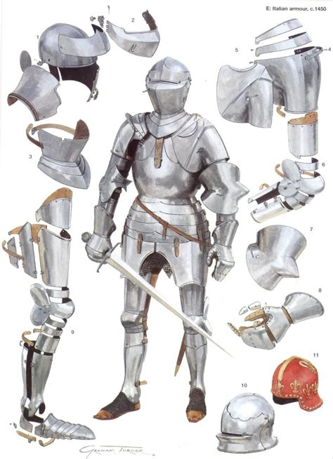 renaissance basic art 2 0 3836547597 knight armor pieces https www facebook com characterdesignreferences body armor of all