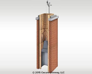 Chimney Flue Repair - heatshield chimney flue liner smoke chamber repair systems