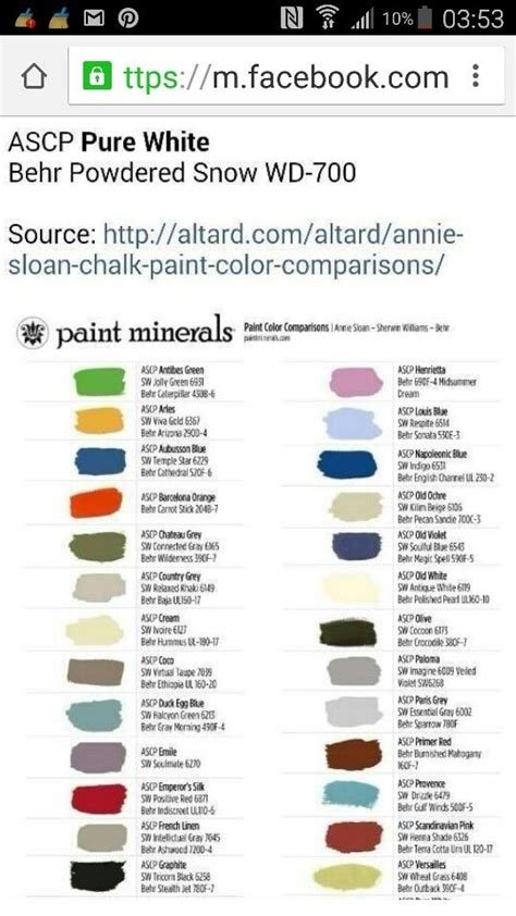 sloan color chart sloan behr paint comparison for the home in 2019