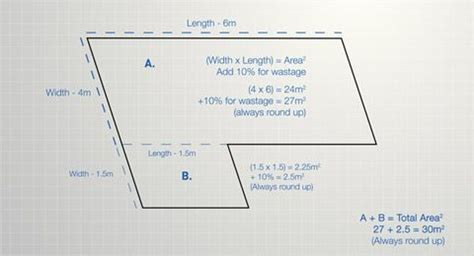 how to measure a room for hardwood flooring flooring layout and planning wickes co uk