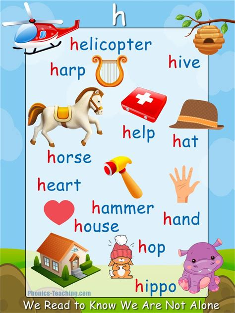4 Letter Words Phonics h words phonics poster free phonics