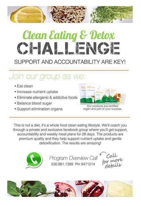 Clean Inside Detox by Clean Detox Challenge With Arbonne Nutrition