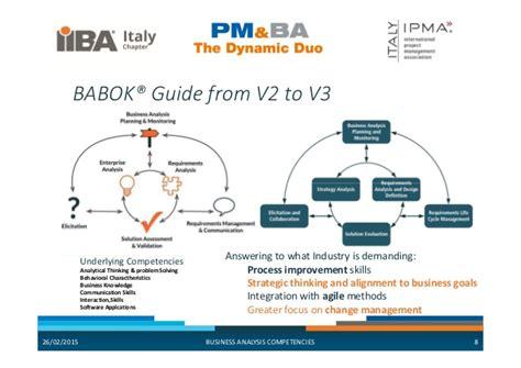 Pmba Vs Mba by 02 Pm Ba Dynamic Duo2015 Ba Competencies Iiba Italy