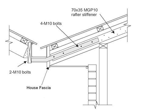pergola rafter brackets how to build a pergola step five softwoods
