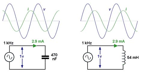 capacitor and inductor phase rc networks energy phase and impedance