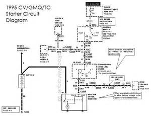 94 crown vic radio wiring diagram get free image about