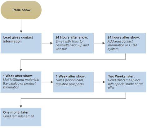 trade show design software make trade show designs more trade show design software make trade show designs more