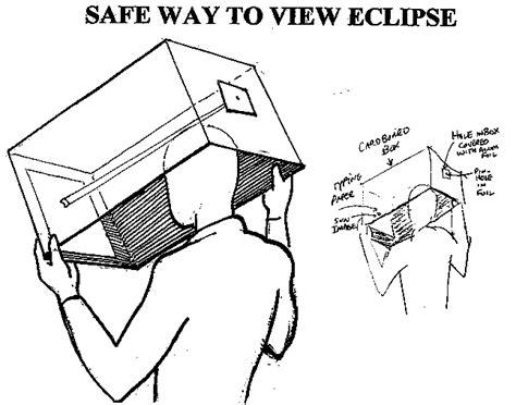 home made solar eclipse box how to safely view a solar eclipse using a cardboard box kid stuff solar