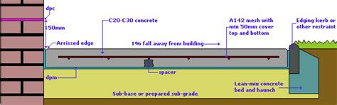 Garage Floor Concrete Thickness by Concrete Base For Shed Thickness Steps To Build A Wooden