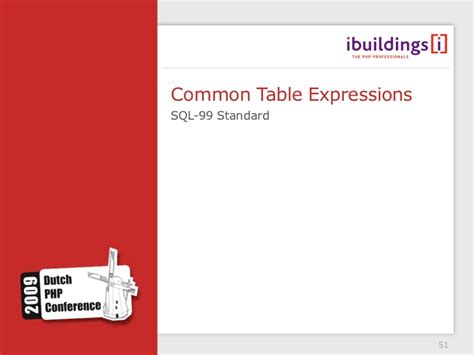 sql common table expression common table expressions sql 99 standard