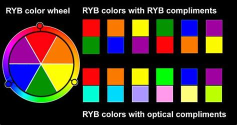 colour complements theory basics the color wheel the beauty box