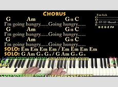 Hunger Strike (Temple of the Dog) Piano Cover Lesson in G ... Hunger Strike Tabs