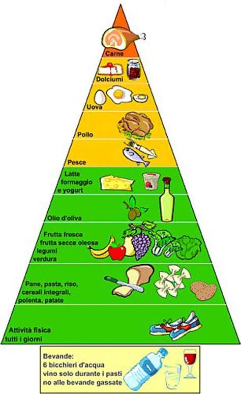 alimenti energetici per sportivi mangiare sano vivere a lungo sport e medicina