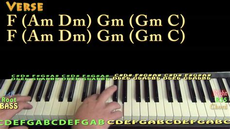 merry christmas happy holidays nsync piano lesson chord chart   major youtube