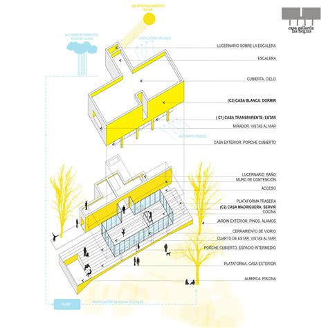 Sustainable House Plans gallery of gallarda house estudio jfgs 18
