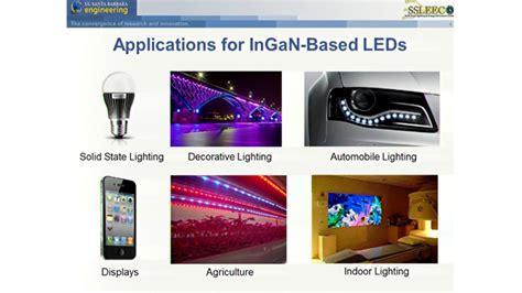 blue laser diode filetype pdf blue laser diode filetype pdf 28 images blue laser diode single mode 28 images 450nm sm blue