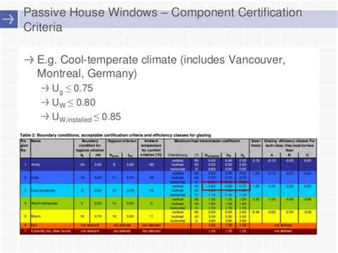 passive house certified windows passive house certified windows 28 images passive house building our self build of